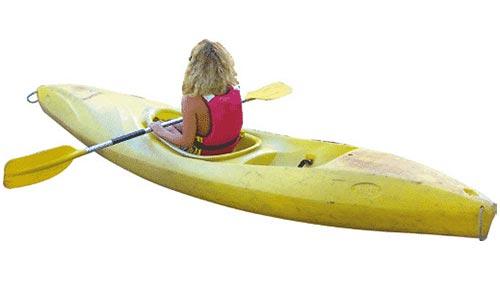 Kayak si in fermé